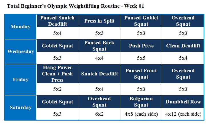 beginner olympic weightlifting program week 1